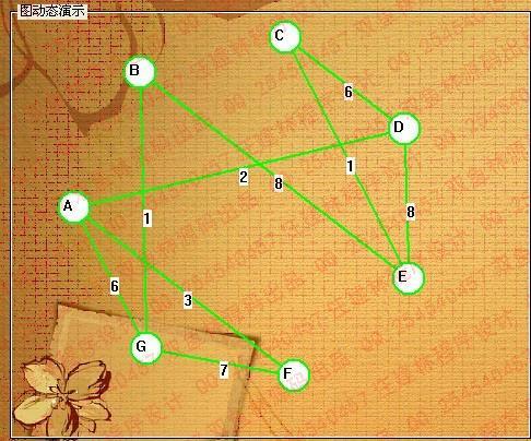 012数据结构算法动态演示系-图状结构
